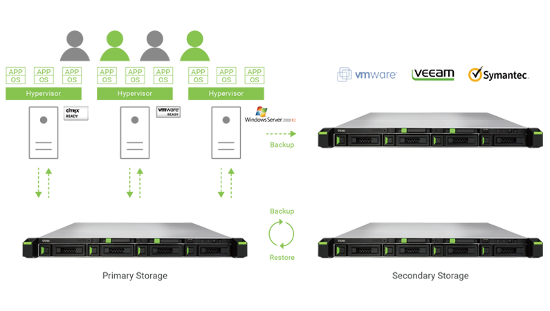 QSAN XCubeNAS Virtualization Ready Storage