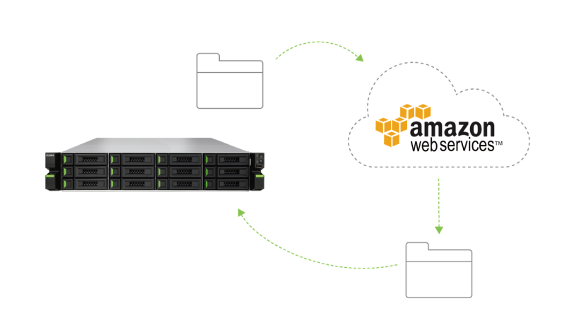 QSAN XCubeNAS Amazon S3 Backup