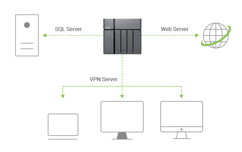 QSAN XCubeNAS All-in-One Business Solution