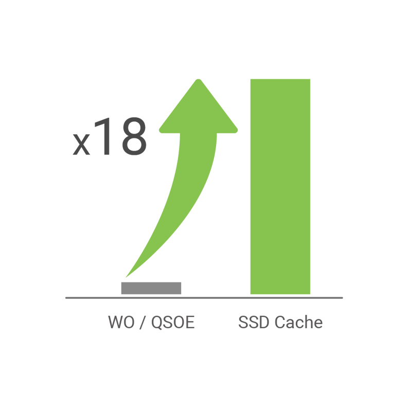 QSAN XCubeNAS Deep Into SSD Caching
